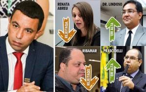 Rogério_influencia eleitoral